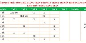 Thông tin lịch phát sóng bài giảng lớp 12 trên sóng truyền hình Quảng Nam