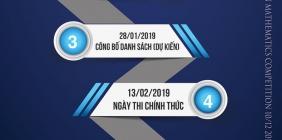 Thông báo tổ chức kì thi AMC10-12 năm 2019